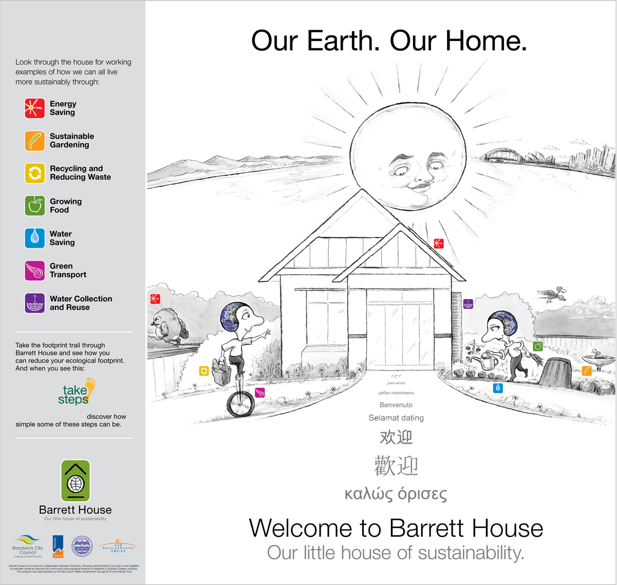 1_Welcome Sign: Barrett House Randwick - Sustainable environmental communication design