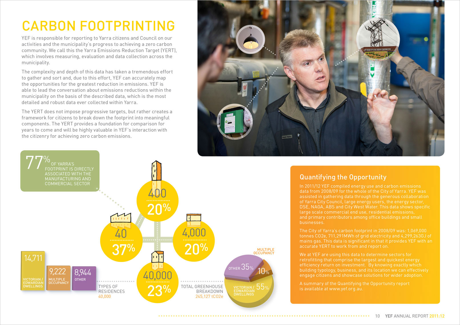 p10 Designed by Shane Nagle YEF Yarra Energy Foundation Annual Report 2012