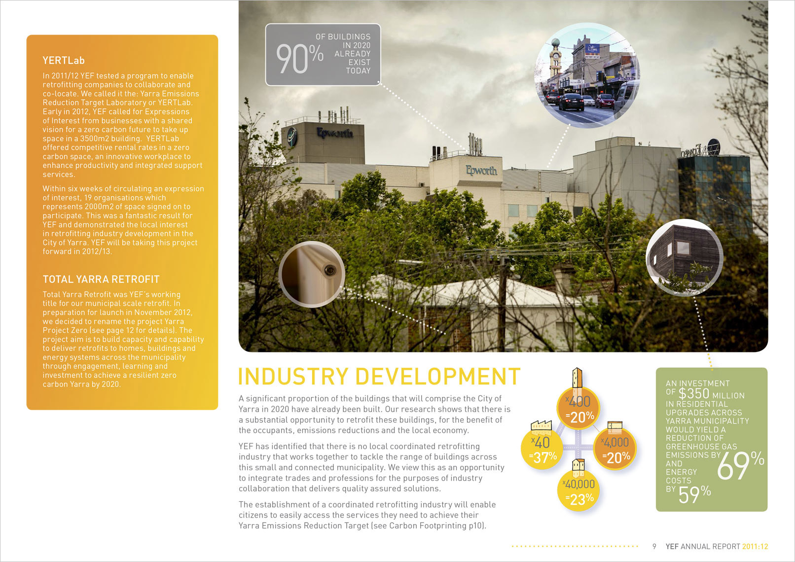 p9 Annual Report Designed by Shane Nagle YEF Yarra Energy Foundation Annual Report 2012